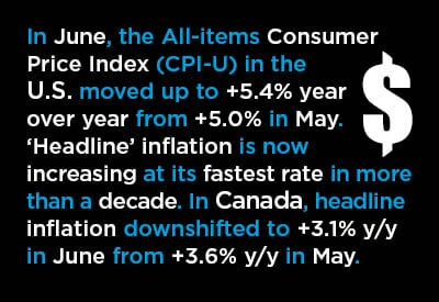 Multiple Layers to the Inflation Watch Story Graphic